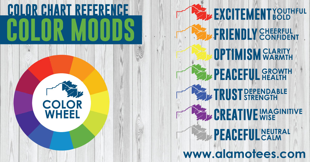 Alamo Tees Color Chart Reference Guide